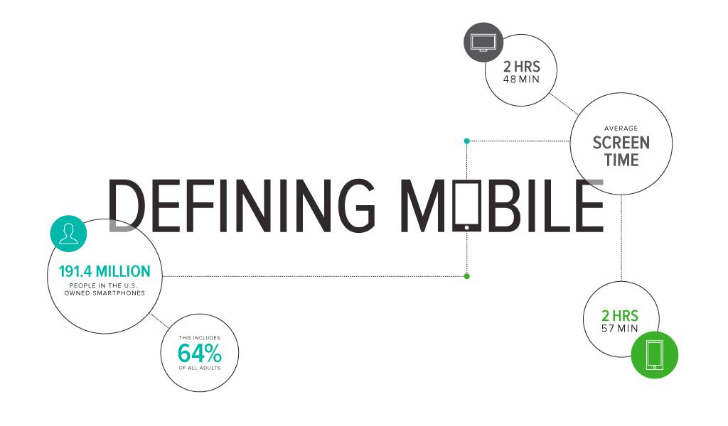 1024x600_Defining-Mobile-Header