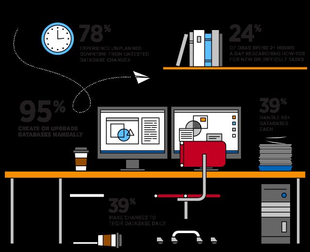 Microsoft_LP_Infographic-1