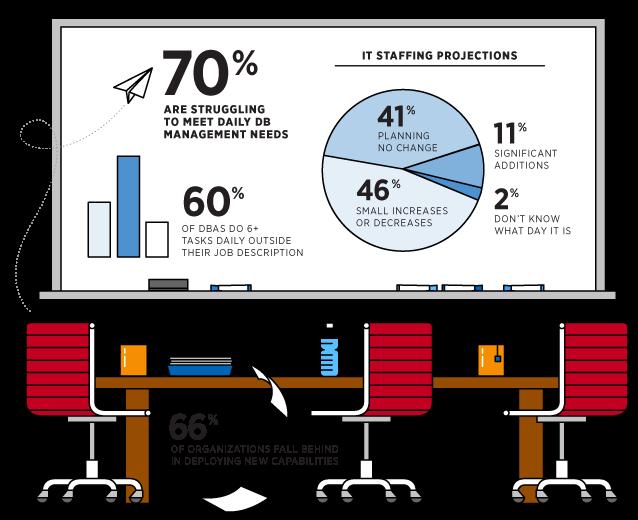 Microsoft_LP_Infographic-2