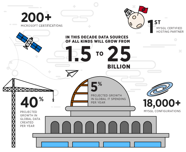 Microsoft_LP_Infographic-4